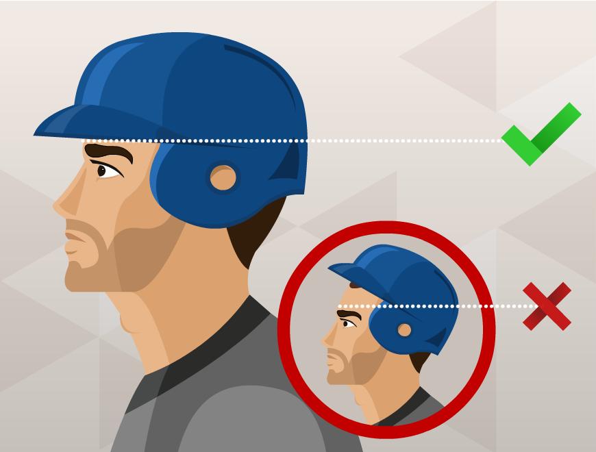 batting helmet sizing